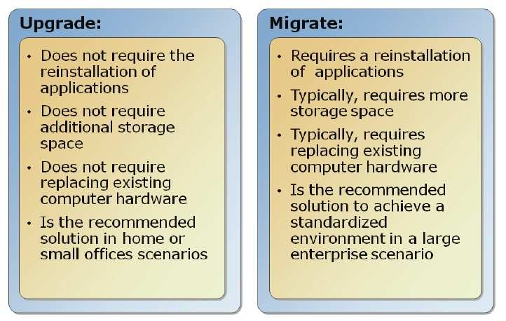 upgradin_ and_migrating