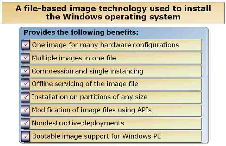 Windows Imaging File Format