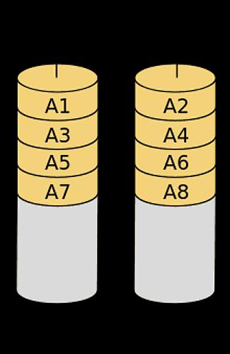 RAID-массив-0