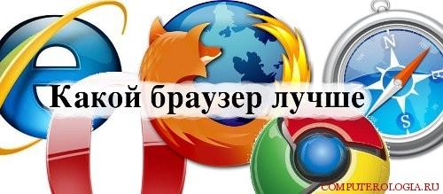 Лучший браузер для ОС Windows