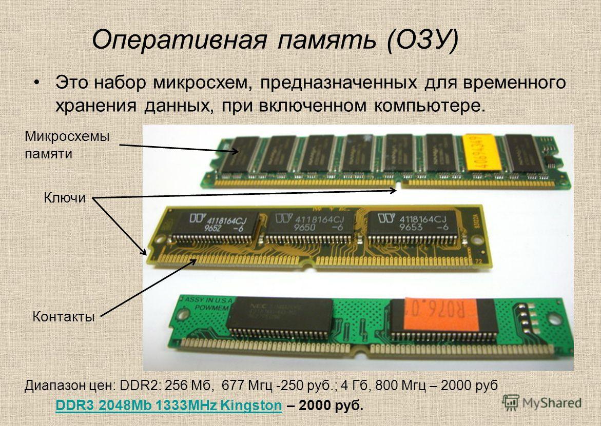 Все об оперативной памяти и где она находится
