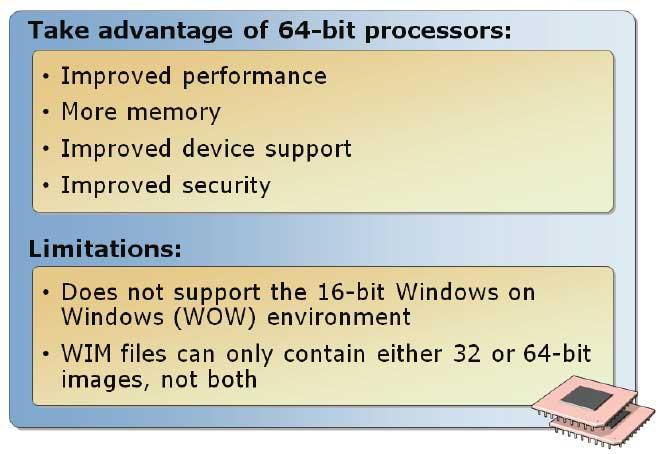 64-bit1