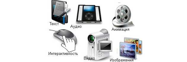 Требования к аппаратным средствам для установки Windows 7
