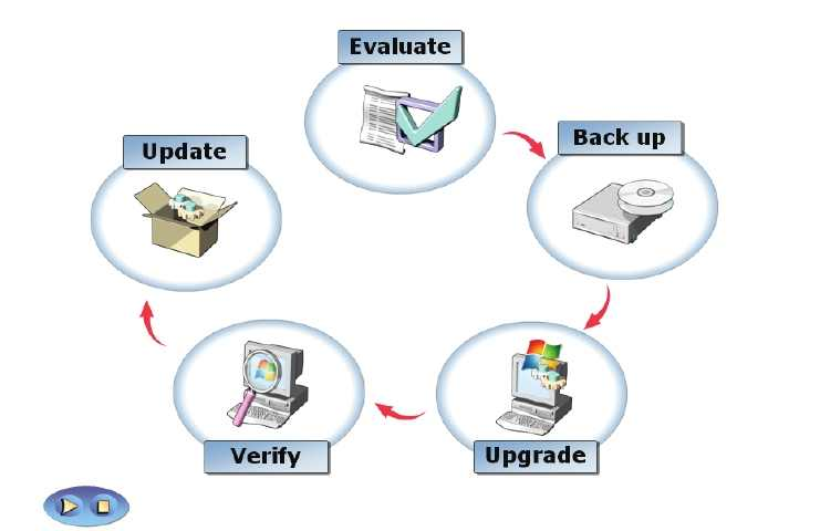 Process_for_Upgrading