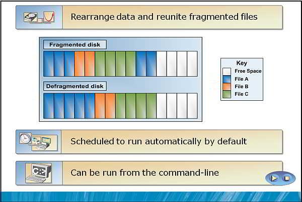 фрагментация-диска-1