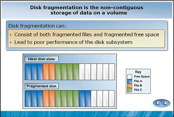 фрагментация-диска