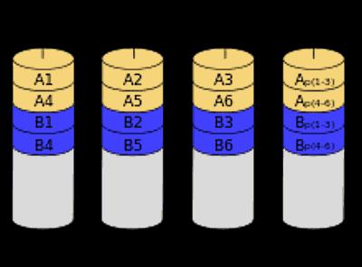 RAID-массив-3