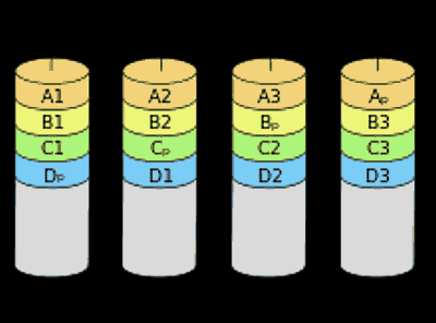 RAID-массив-5