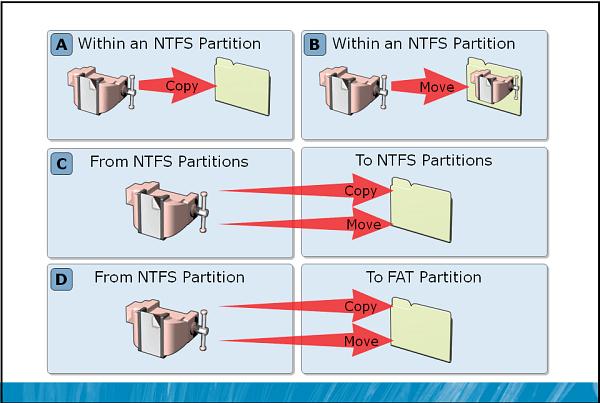 перемещение-копирование-сжатых-файлов