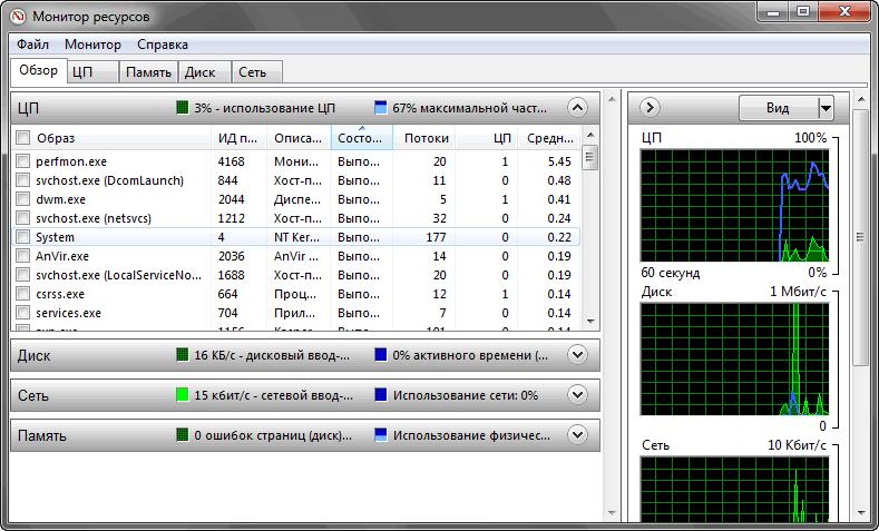 монитор-ресурсов