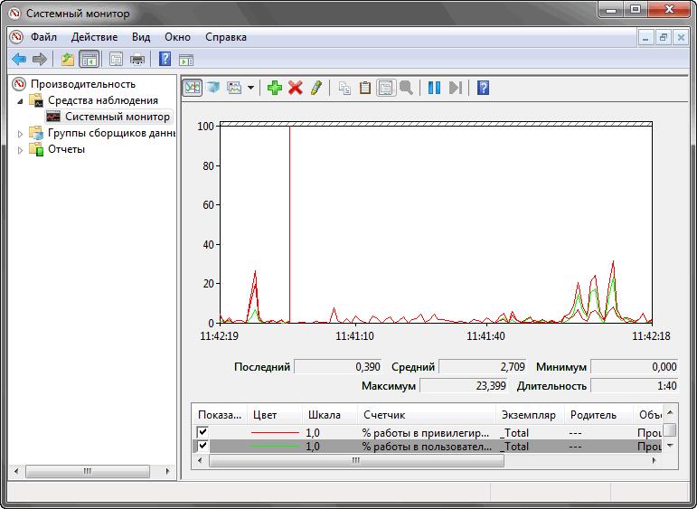 системный-монитор