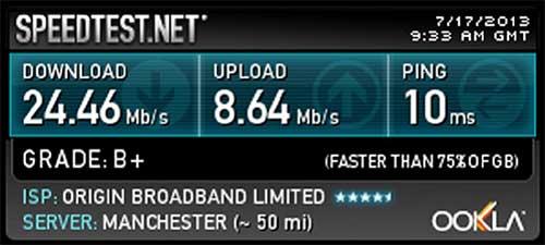 скорость-интернет-соединения