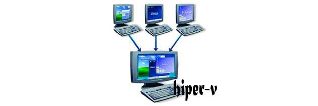 Настройка сети Hyper-V
