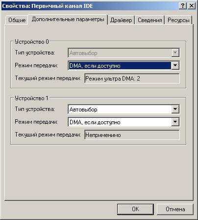 Режим DMA