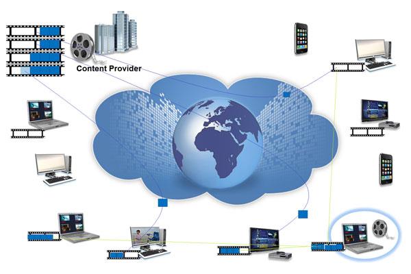 Безопасность хранения данных