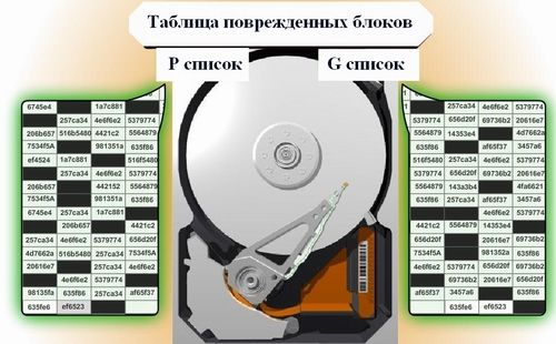 бэд сектора на жестком диске