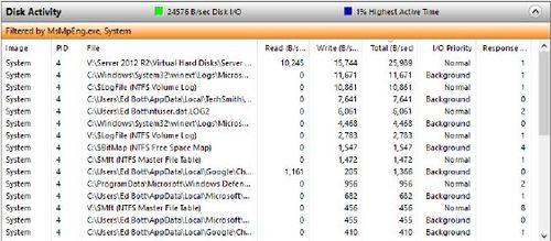 монитор-ресурсов-диск