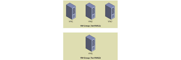 VM группы  в Windows Server 2016