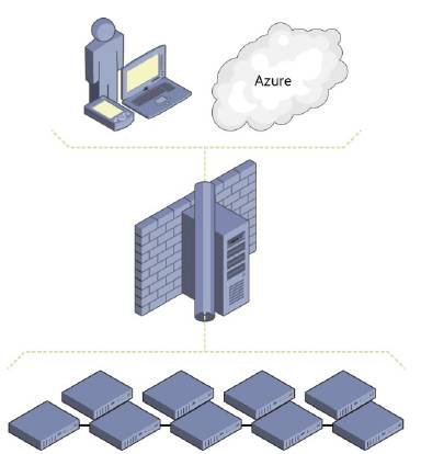развёртывание_инструментов_управления_сервером