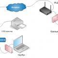 сервер VPN 3