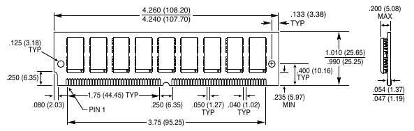 Типичная 72-контактная SIMM.