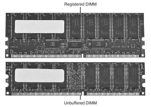 Типичный Registered DIMM и типичный небуферизованный модуль DIMM