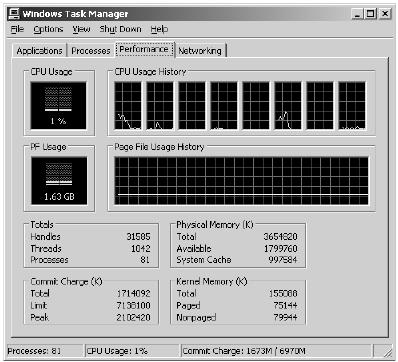 диспетчер_задач_WindowsXP
