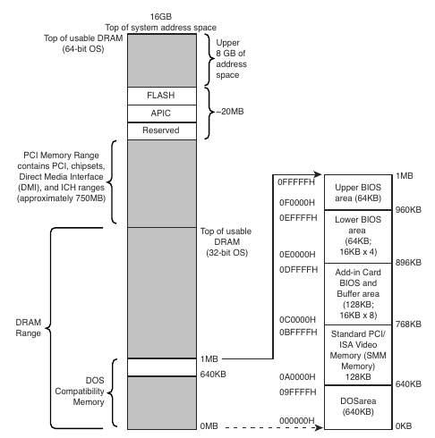 чипсет_IntelG45