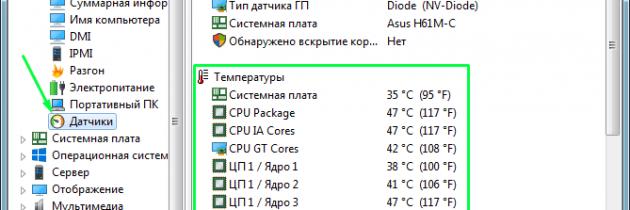 Правильная температура компьютера