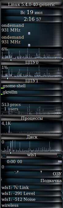 вид GkrellM