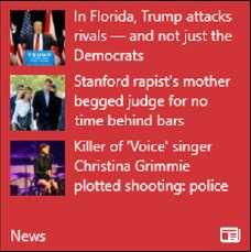 плитка новости